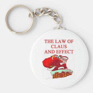 Chiste del navidad de Papá Noel Llaveros Personalizados