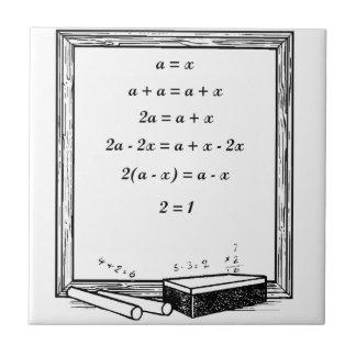chiste divertido de la álgebra teja