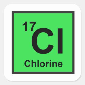 Chlorine Sticker
