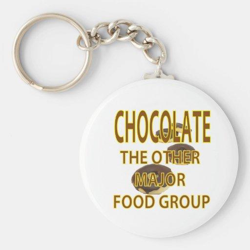 Chocolate Basic Round Button Keychain