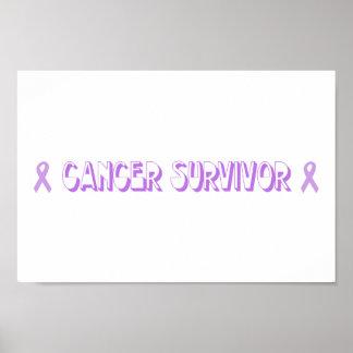 Chocolate Cancer Survivor Poster