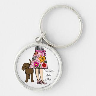 Chocolate Labrador & Mom's Skirt Cartoon Keychain