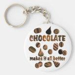 Chocolate Llaveros Personalizados