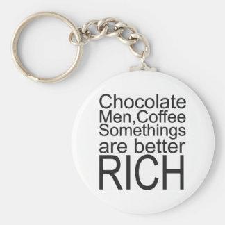 Chocolate-Men-Coffee Keychain