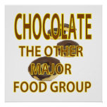 Chocolate Posters