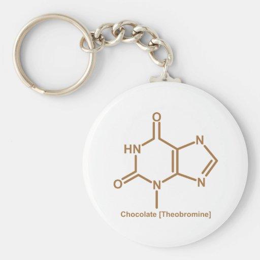 Chocolate theobromine key chain