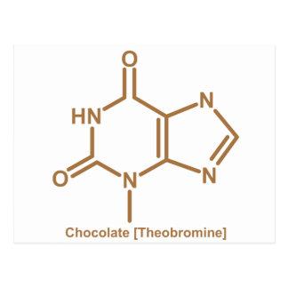 Chocolate theobromine postcard