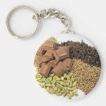 Chocolate y especia llavero