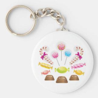 Chocolatec Basic Round Button Keychain