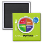 Choose My Plate (Green) Magnet