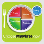 Choose My Plate (Green) Stickers