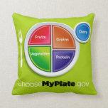 Choose My Plate (Green) Throw Pillow