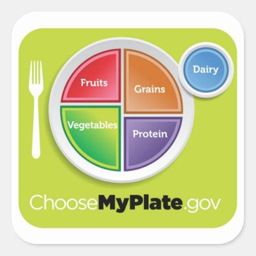 Choose MyPlate Sticker - Green