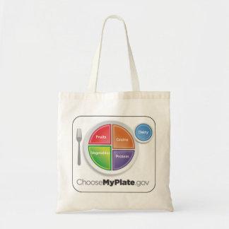 ChooseMyPlate Bag