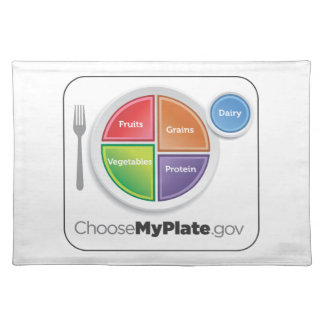 ChooseMyPlate Placemat