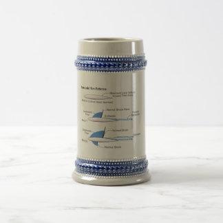 Choque de la recompresión en una superficie de jarra de cerveza