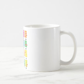 Chord Cheat Tee White Coffee Mug