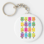 Chord Cheat Tee White Keychains
