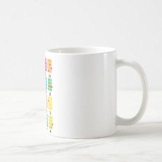 Chord Cheat Tee White Classic White Coffee Mug