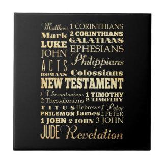 Christian Art - Books of the New Testament. Tiles