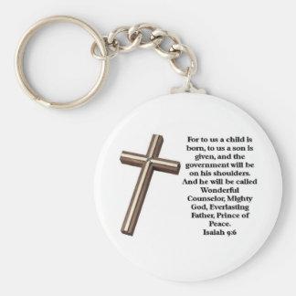 Christmas Bible  Verse Keychain