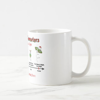 Christmas Sweater Timeline Coffee Mug