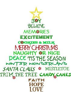 word family ornaments keepsake ornaments zazzle
