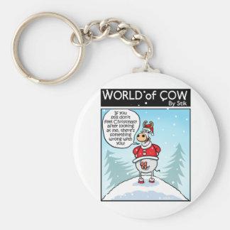 Christmasy? Keychain