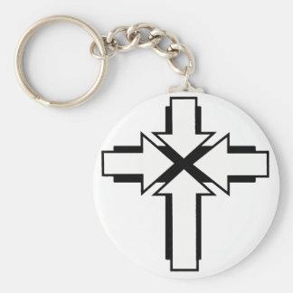 christocentric llaveros personalizados
