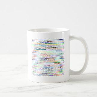 Christopher Text Design II Mug I