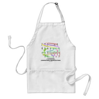 Chromosomal Translocations (Karyogram) Aprons