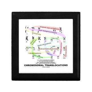 Chromosomal Translocations (Karyogram) Jewelry Boxes