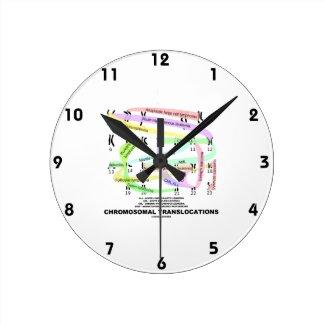 Chromosomal Translocations (Karyogram) Round Clock