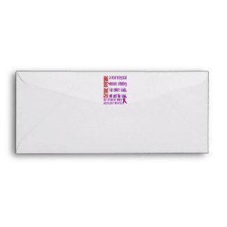 Chronic Migraine - Neurological Disease Envelopes