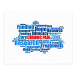Chronic Pain Advocacy Post Cards
