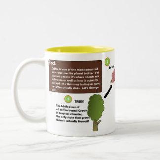 Chronicles of a Coffee Bean Two-Tone Coffee Mug