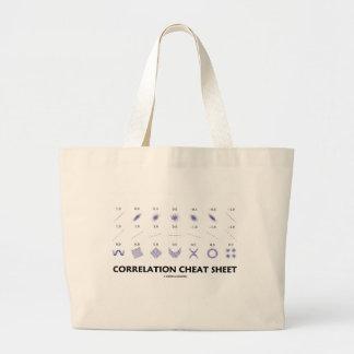 Chuleta de la correlación coeficientes de correla bolsa