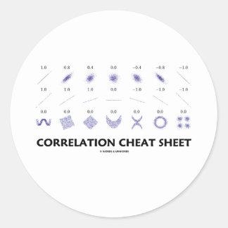 Chuleta de la correlación coeficientes de correla etiqueta redonda
