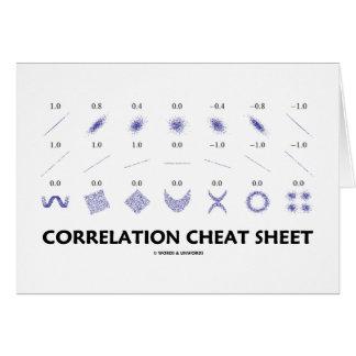 Chuleta de la correlación coeficientes de correla tarjetas