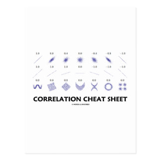 Chuleta de la correlación coeficientes de correla postales