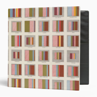 Church Accommodation, Statistical US Lithograph 3 Ring Binder