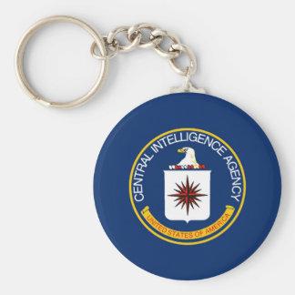 CIA Flag Keychain