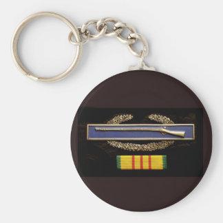 CIB and ribbon key chain