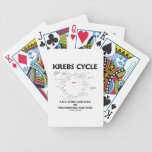 Ciclo de ácido cítrico del ciclo de Krebs A.K.A. t Cartas De Juego