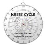 Ciclo de ácido cítrico del ciclo de Krebs A.K.A. t Tablero De Dardos