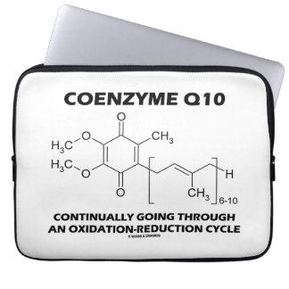 Ciclo de la oxidación-reducción de la coenzima Q10 Manga Portátil