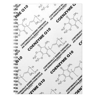 Ciclo de la oxidación-reducción de la coenzima Q10 Note Book