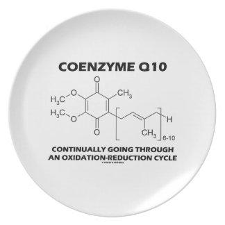 Ciclo de la oxidación-reducción de la coenzima Q10 Plato