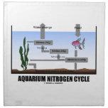 Ciclo de nitrógeno del acuario (ecología) servilleta imprimida