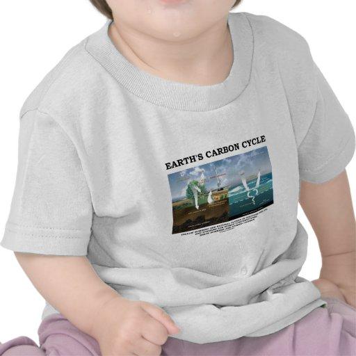 Ciclo del carbono de la tierra (geología) camiseta